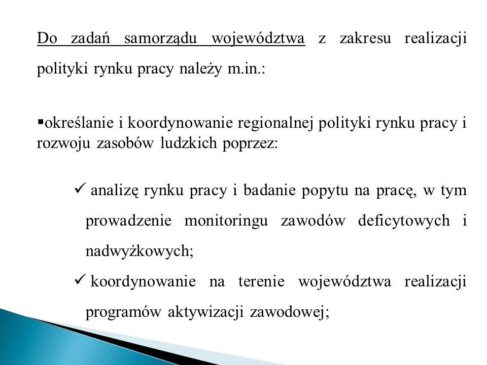 Do zadań samorządu województwa z zakresu realizacji polityki rynku pracy należy m.in.: