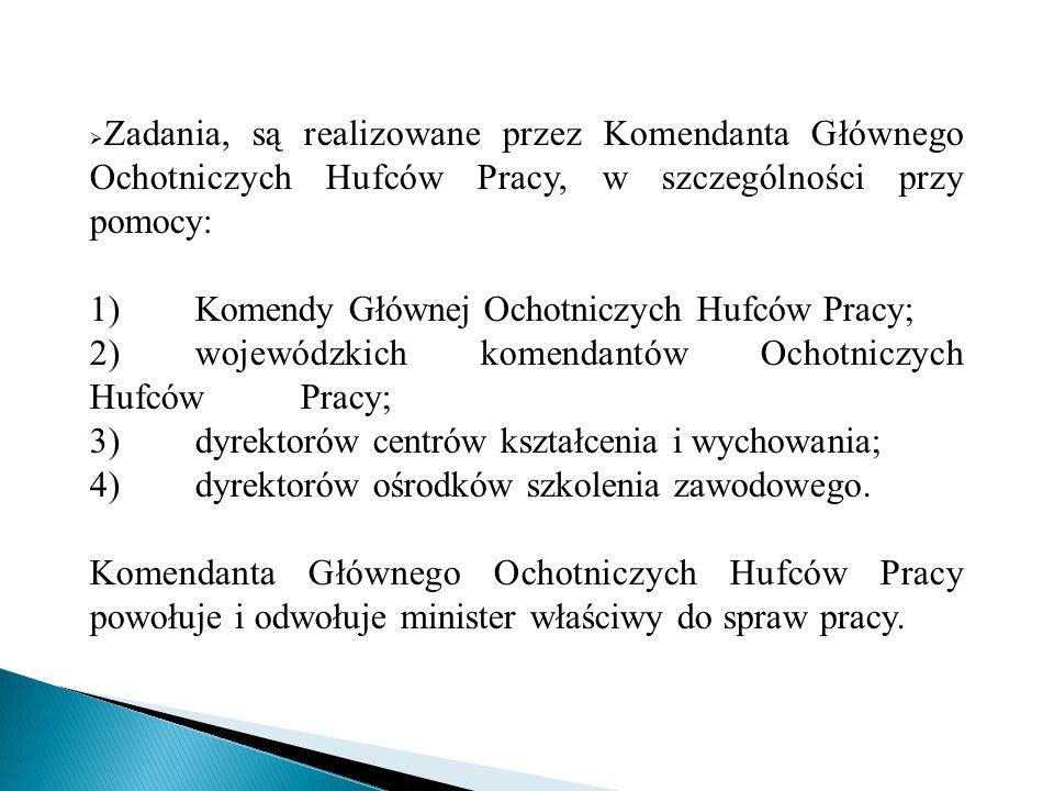 Zadania, są realizowane przez Komendanta Głównego Ochotniczych Hufców Pracy, w szczególności przy pomocy: