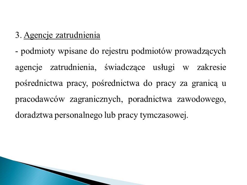 3. Agencje zatrudnienia