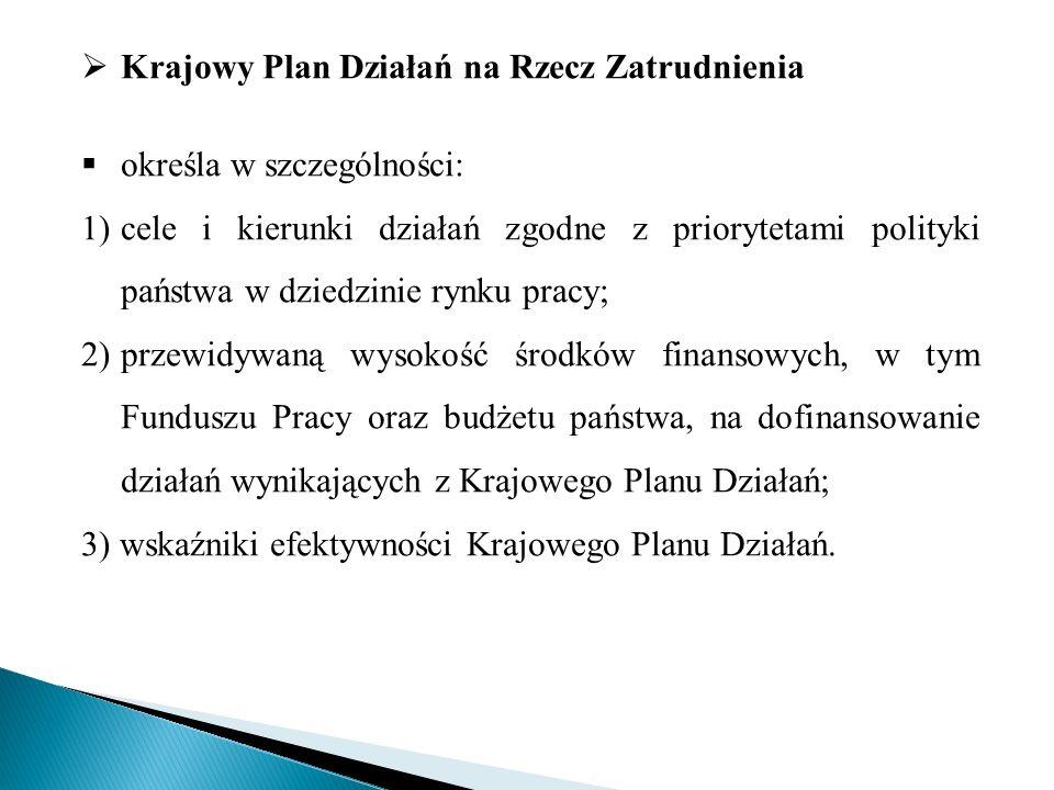 Krajowy Plan Działań na Rzecz Zatrudnienia