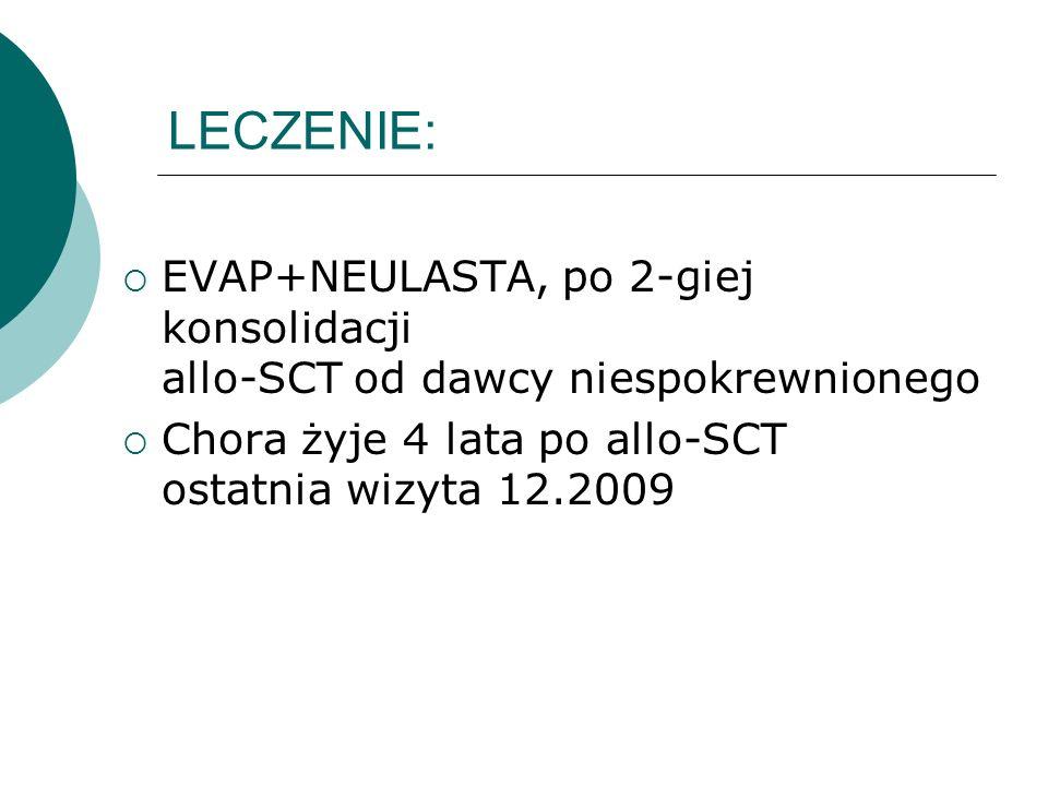 LECZENIE: EVAP+NEULASTA, po 2-giej konsolidacji allo-SCT od dawcy niespokrewnionego.