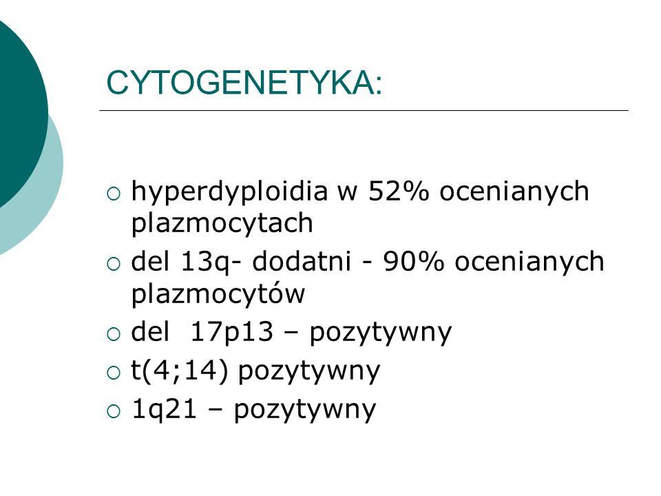 CYTOGENETYKA: hyperdyploidia w 52% ocenianych plazmocytach