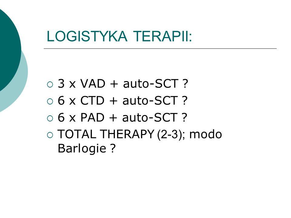 LOGISTYKA TERAPII: 3 x VAD + auto-SCT 6 x CTD + auto-SCT