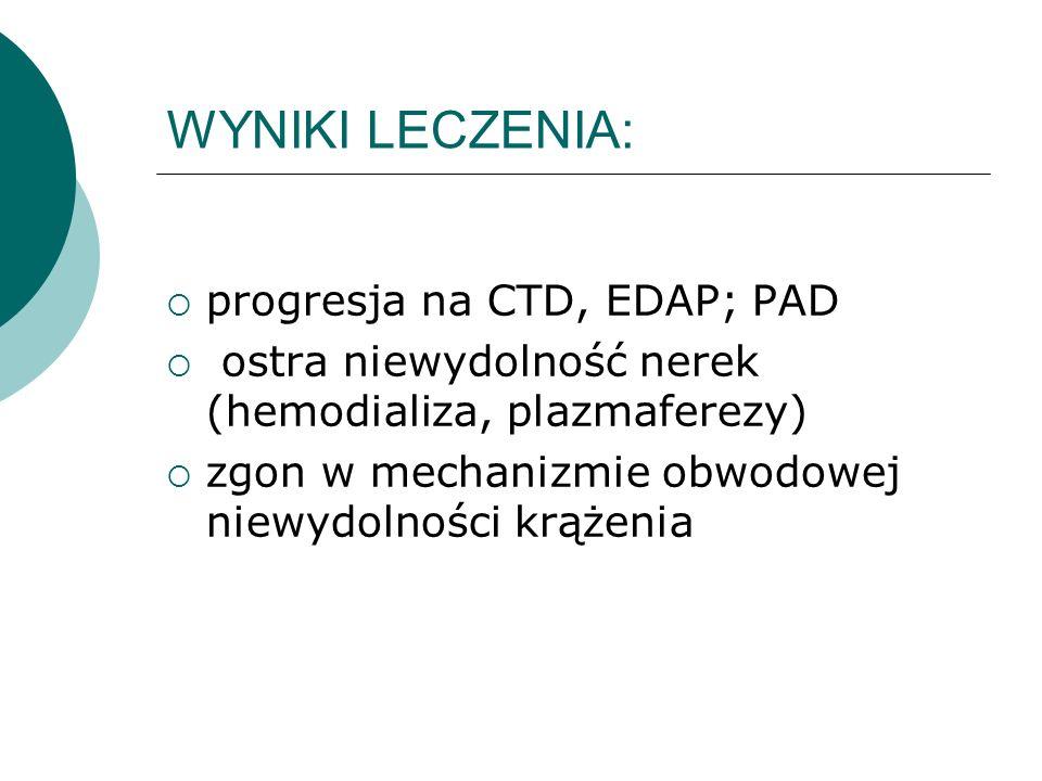 WYNIKI LECZENIA: progresja na CTD, EDAP; PAD