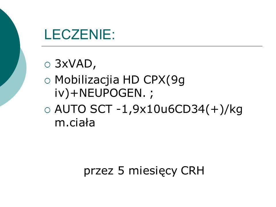 LECZENIE: 3xVAD, Mobilizacjia HD CPX(9g iv)+NEUPOGEN. ;