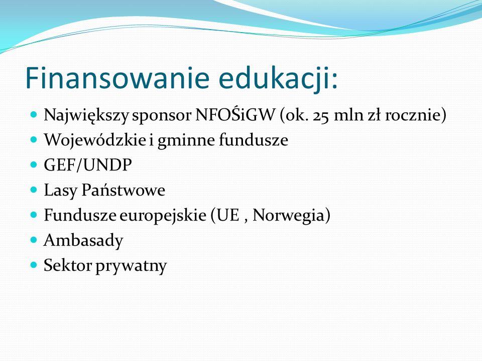 Finansowanie edukacji: