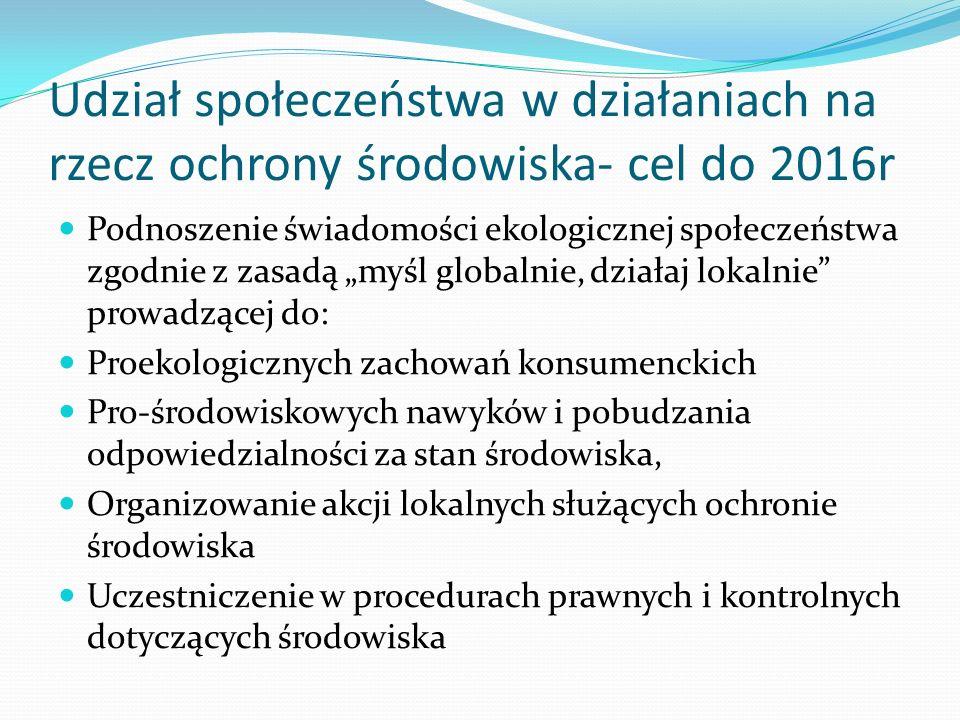 Udział społeczeństwa w działaniach na rzecz ochrony środowiska- cel do 2016r