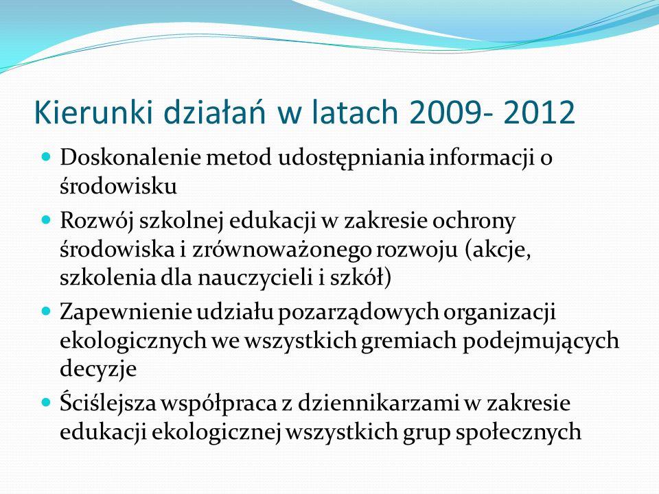 Kierunki działań w latach 2009- 2012