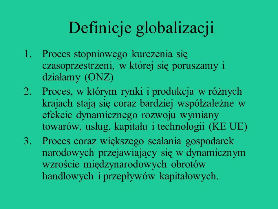 Definicje globalizacji
