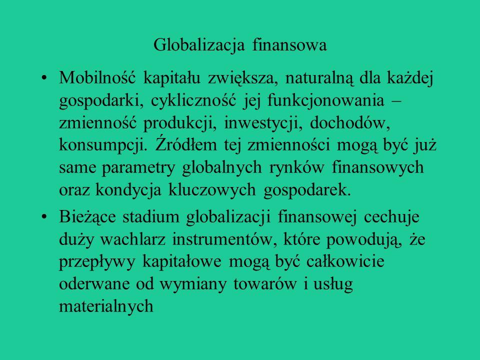 Globalizacja finansowa