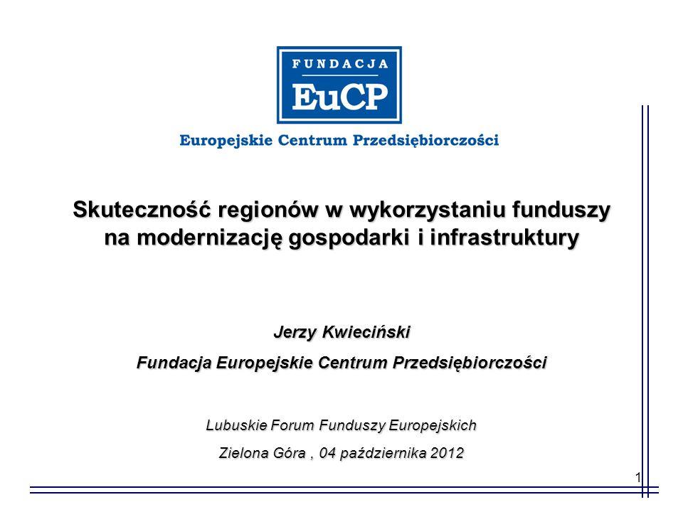Skuteczność regionów w wykorzystaniu funduszy
