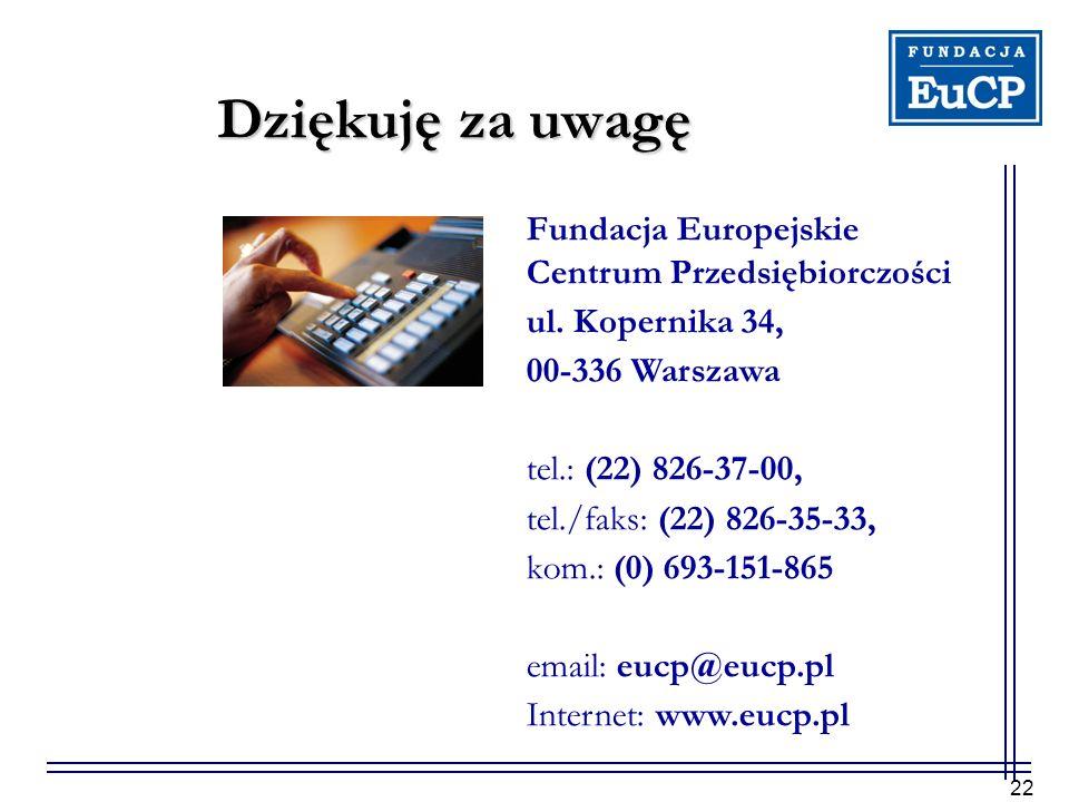Dziękuję za uwagę Fundacja Europejskie Centrum Przedsiębiorczości