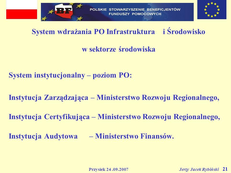 System wdrażania PO Infrastruktura i Środowisko