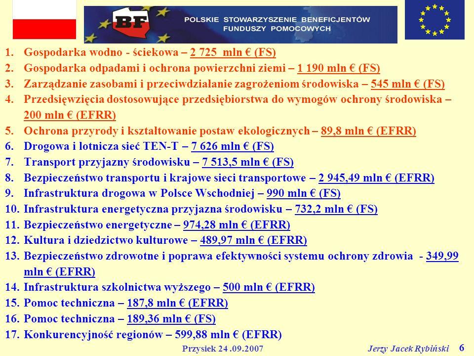 Gospodarka wodno - ściekowa – 2 725 mln € (FS)