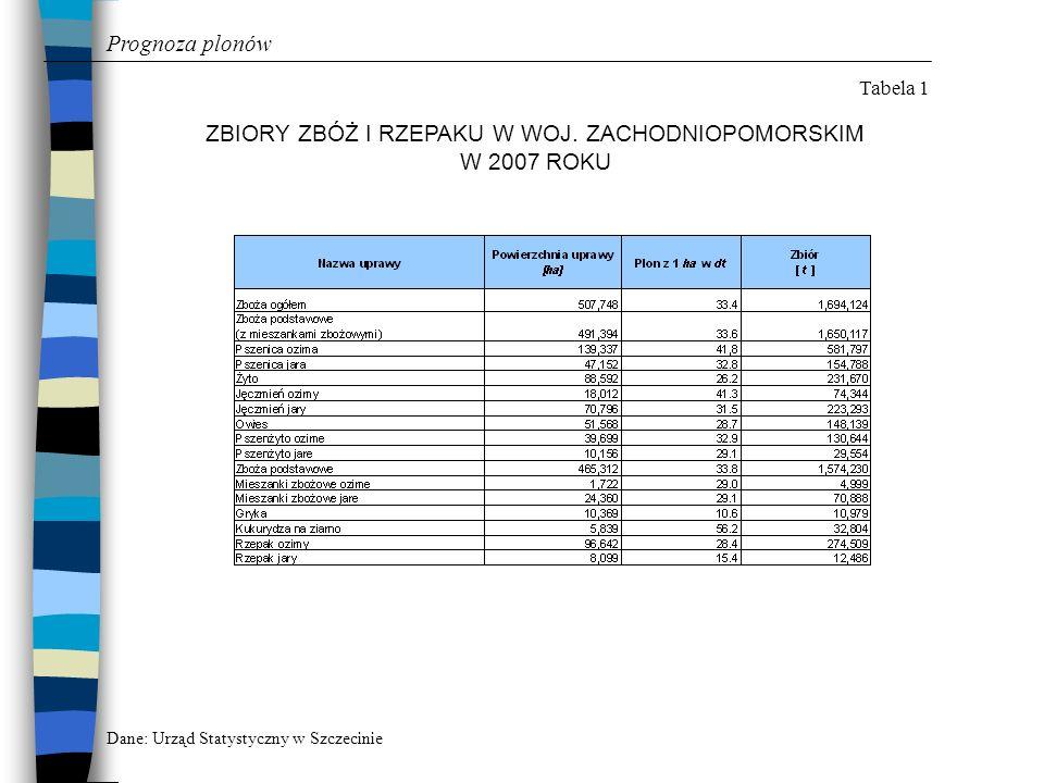 ZBIORY ZBÓŻ I RZEPAKU W WOJ. ZACHODNIOPOMORSKIM W 2007 ROKU