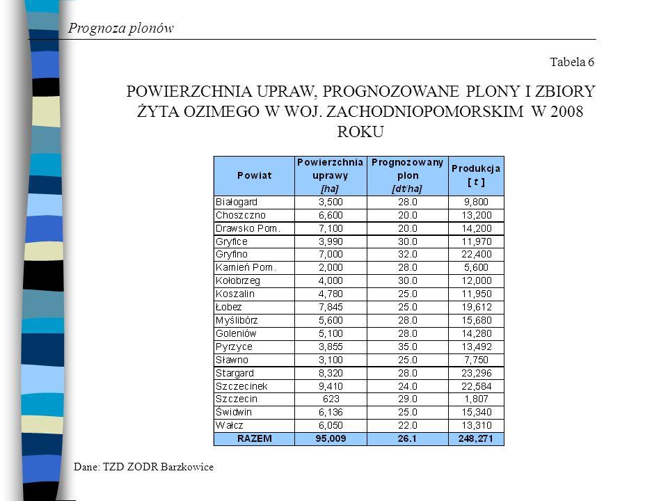 Prognoza plonów Tabela 6. POWIERZCHNIA UPRAW, PROGNOZOWANE PLONY I ZBIORY ŻYTA OZIMEGO W WOJ. ZACHODNIOPOMORSKIM W 2008 ROKU.