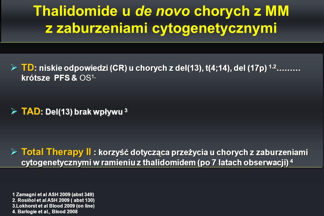 Thalidomide u de novo chorych z MM z zaburzeniami cytogenetycznymi