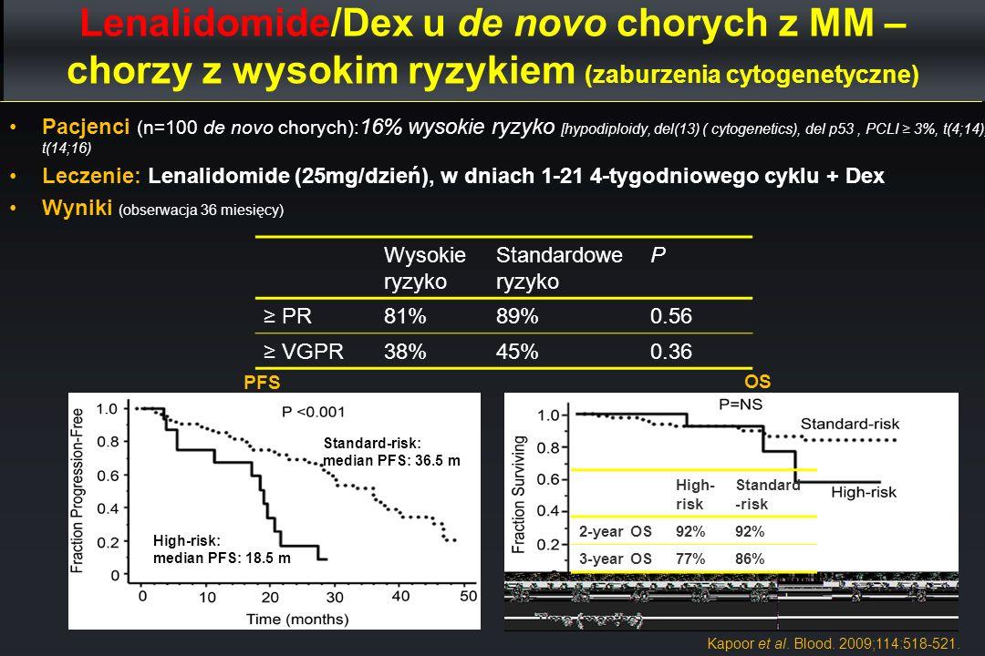 Lenalidomide/Dex u de novo chorych z MM – chorzy z wysokim ryzykiem (zaburzenia cytogenetyczne)