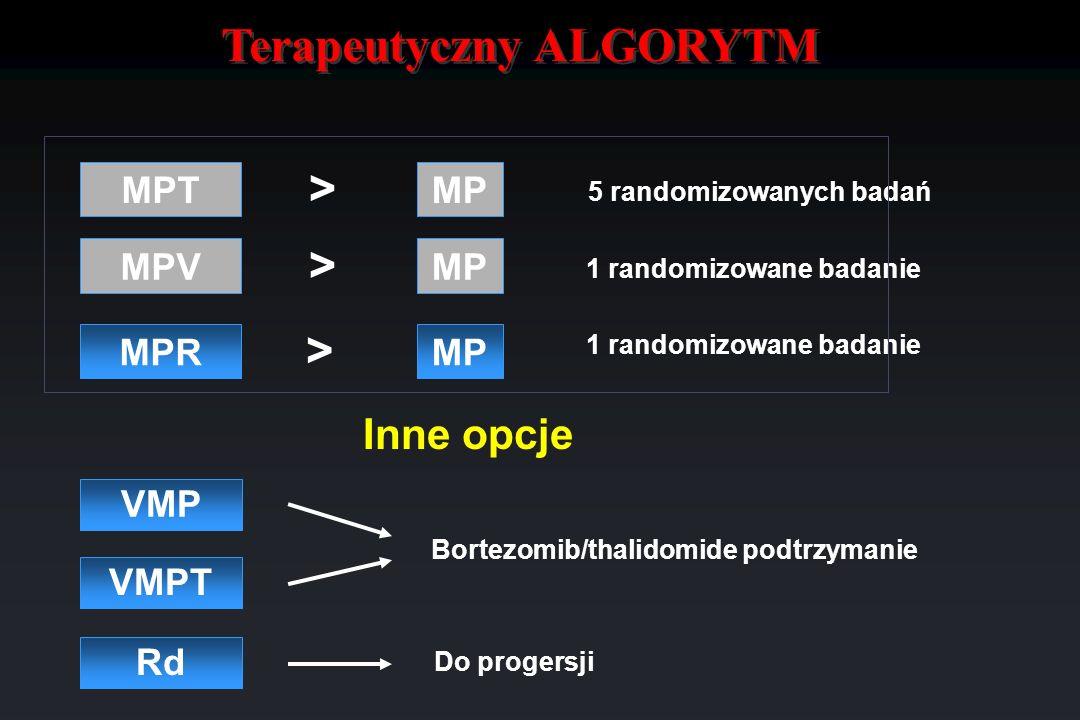 Terapeutyczny ALGORYTM