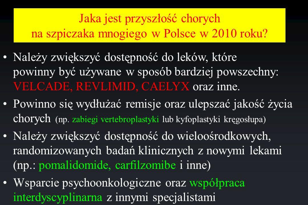 Jaka jest przyszłość chorych na szpiczaka mnogiego w Polsce w 2010 roku
