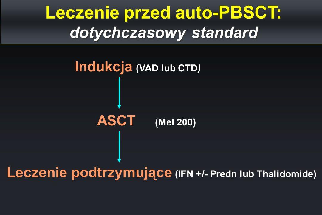 Leczenie przed auto-PBSCT: dotychczasowy standard