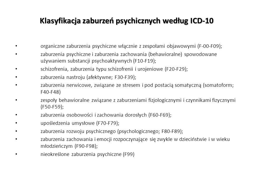 Klasyfikacja zaburzeń psychicznych według ICD-10