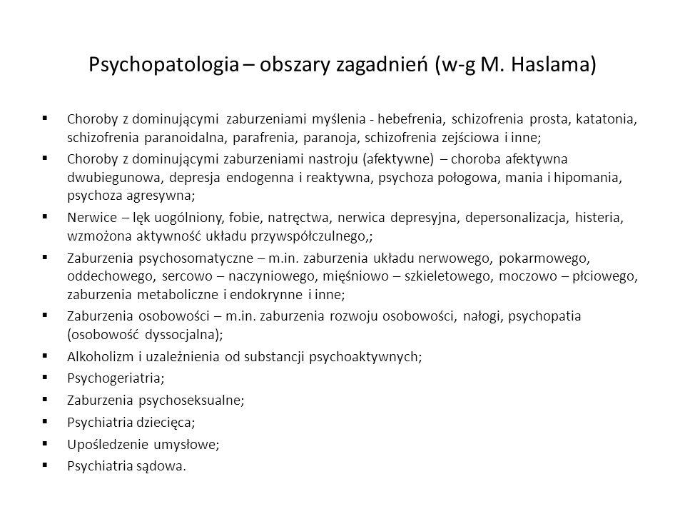 Psychopatologia – obszary zagadnień (w-g M. Haslama)