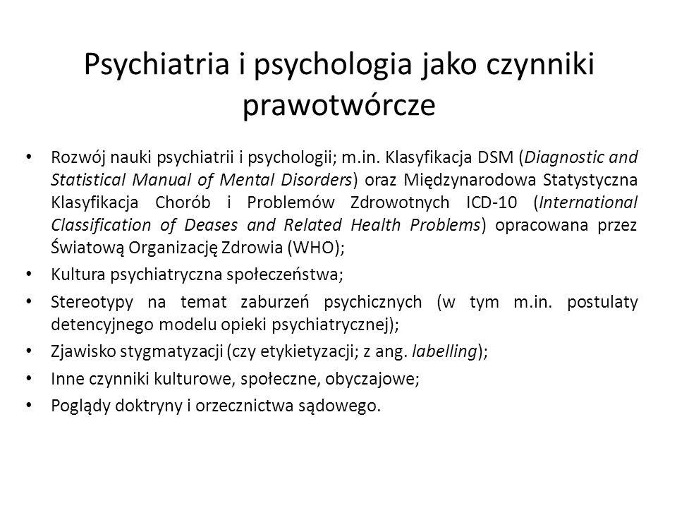 Psychiatria i psychologia jako czynniki prawotwórcze