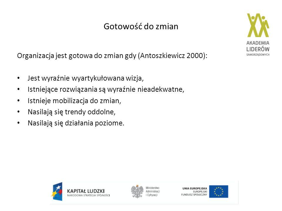 Gotowość do zmian Organizacja jest gotowa do zmian gdy (Antoszkiewicz 2000): Jest wyraźnie wyartykułowana wizja,