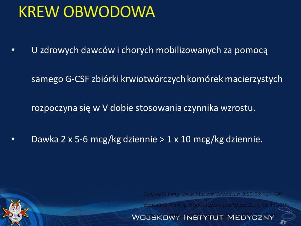 KREW OBWODOWA