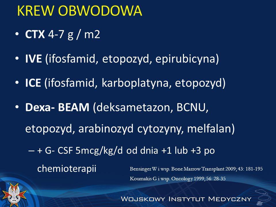 KREW OBWODOWA CTX 4-7 g / m2 IVE (ifosfamid, etopozyd, epirubicyna)