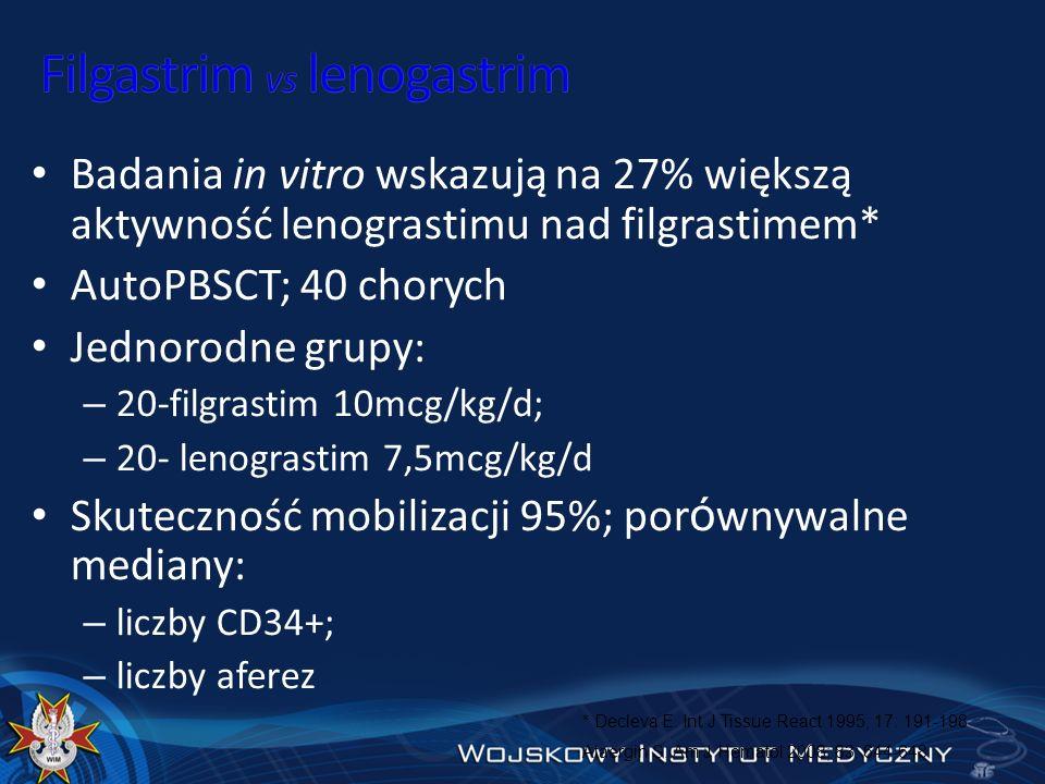 Filgastrim vs lenogastrim