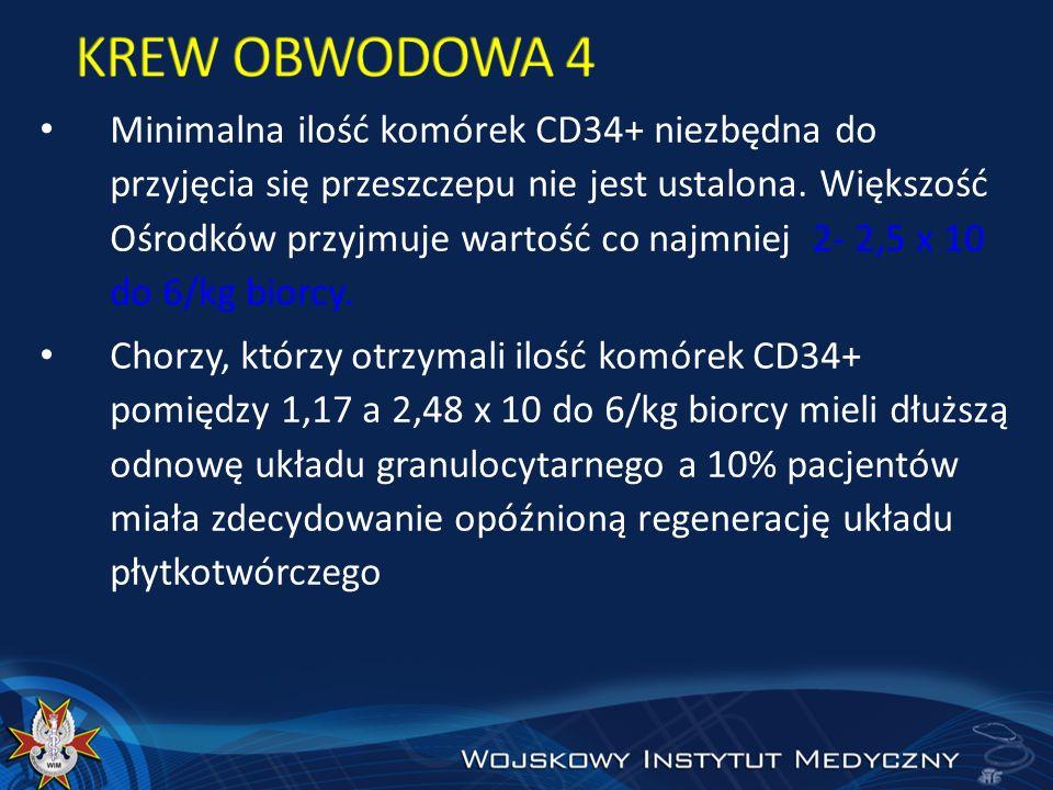 KREW OBWODOWA 4