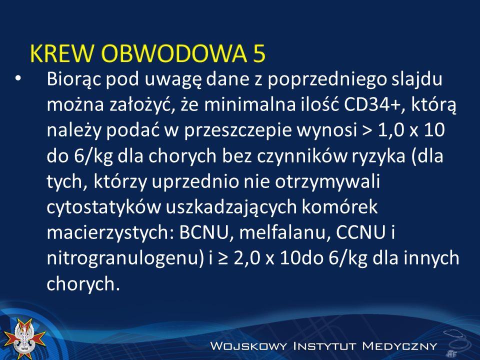 KREW OBWODOWA 5