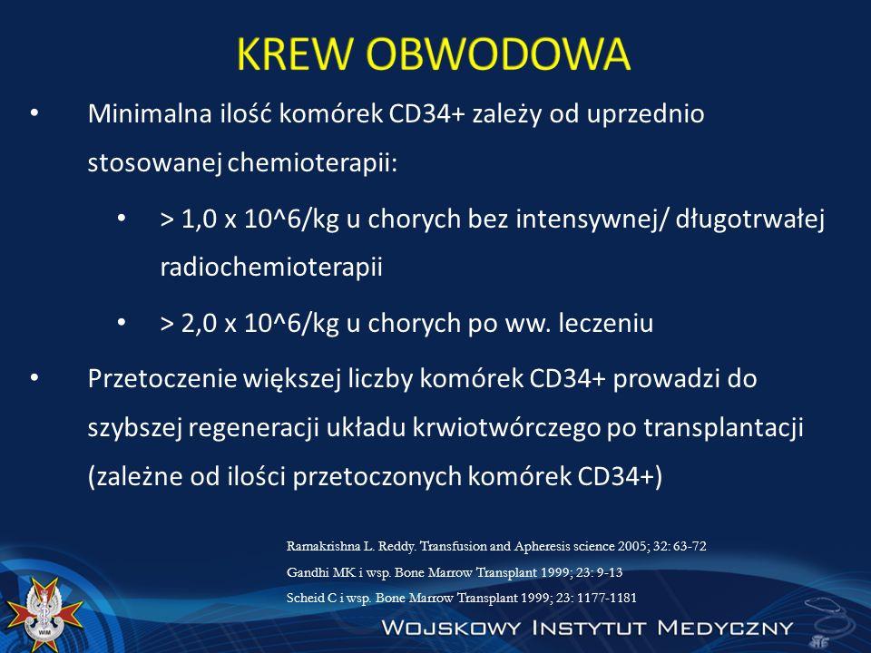 KREW OBWODOWA Minimalna ilość komórek CD34+ zależy od uprzednio stosowanej chemioterapii: