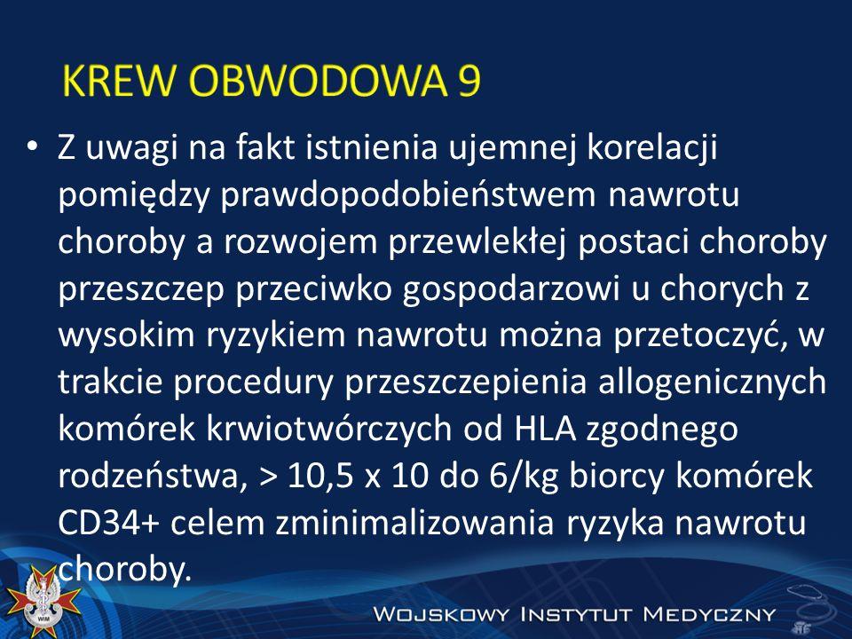 KREW OBWODOWA 9