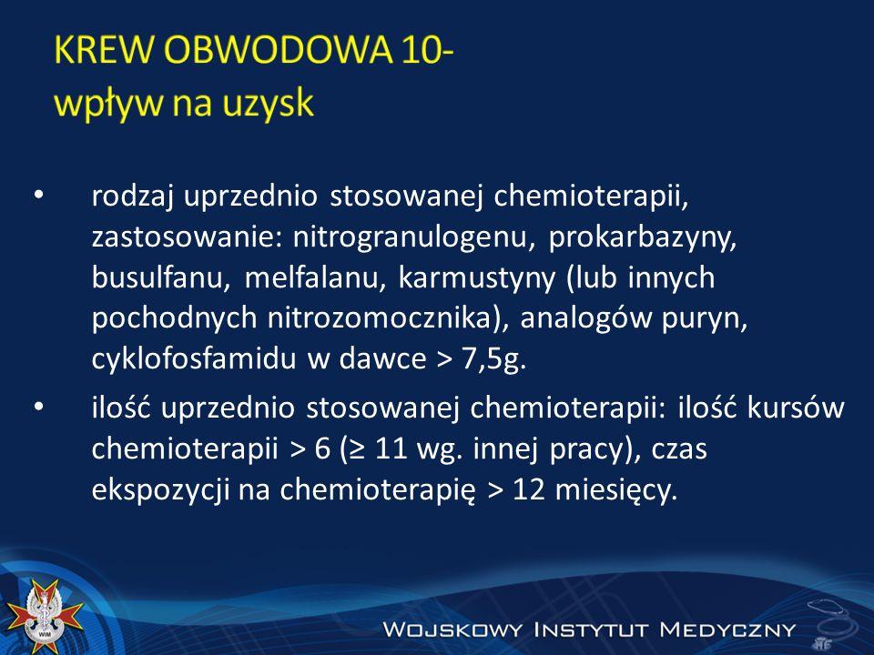 KREW OBWODOWA 10- wpływ na uzysk