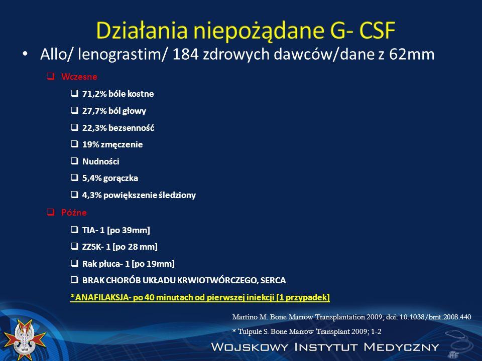 Działania niepożądane G- CSF