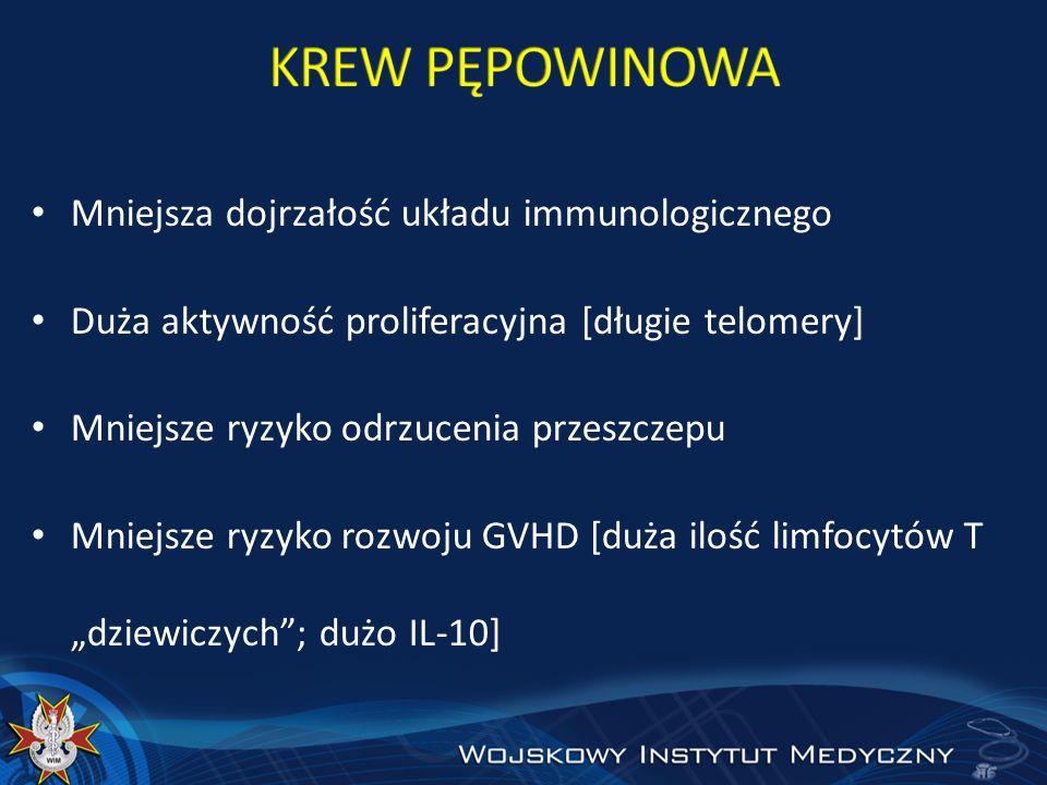 KREW PĘPOWINOWA Mniejsza dojrzałość układu immunologicznego