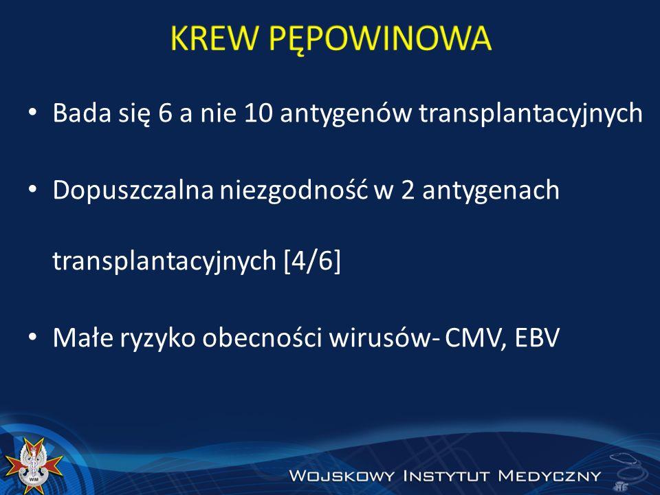 KREW PĘPOWINOWA Bada się 6 a nie 10 antygenów transplantacyjnych