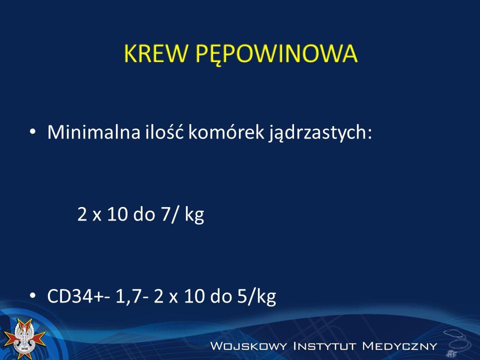 KREW PĘPOWINOWA Minimalna ilość komórek jądrzastych: 2 x 10 do 7/ kg