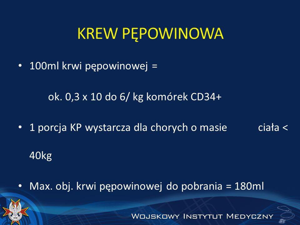 KREW PĘPOWINOWA 100ml krwi pępowinowej =
