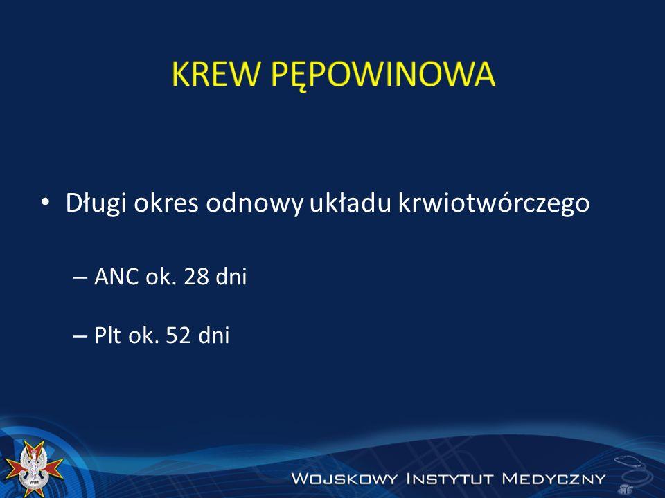 KREW PĘPOWINOWA Długi okres odnowy układu krwiotwórczego