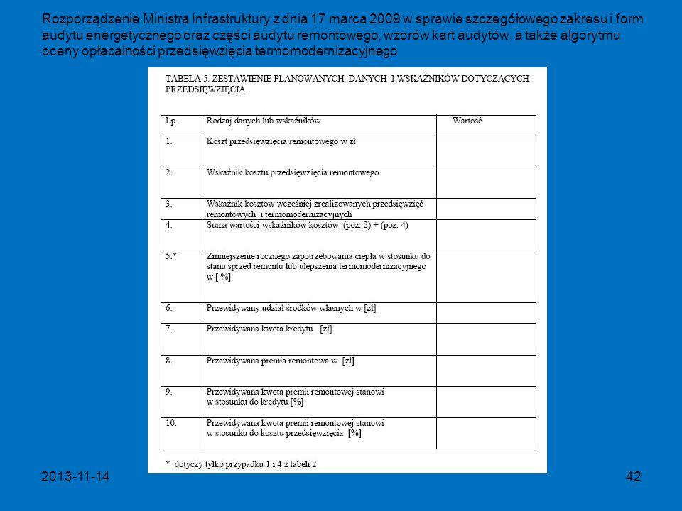 Rozporządzenie Ministra Infrastruktury z dnia 17 marca 2009 w sprawie szczegółowego zakresu i form audytu energetycznego oraz części audytu remontowego, wzorów kart audytów, a także algorytmu oceny opłacalności przedsięwzięcia termomodernizacyjnego
