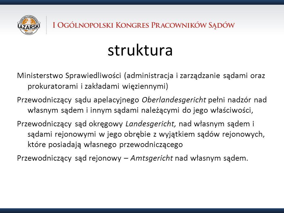 31.10.12 struktura. Ministerstwo Sprawiedliwości (administracja i zarządzanie sądami oraz prokuratorami i zakładami więziennymi)