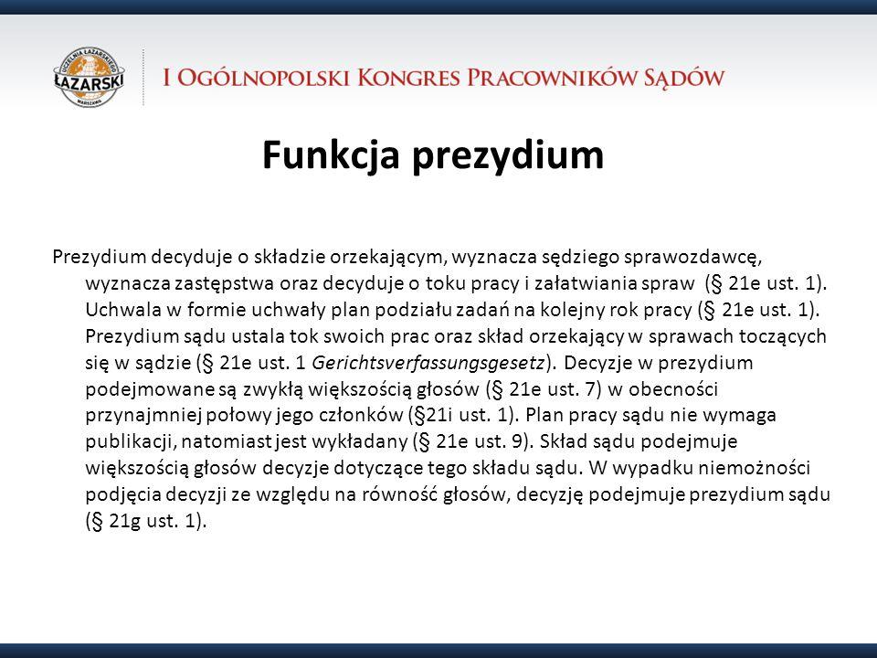 31.10.12 Funkcja prezydium.