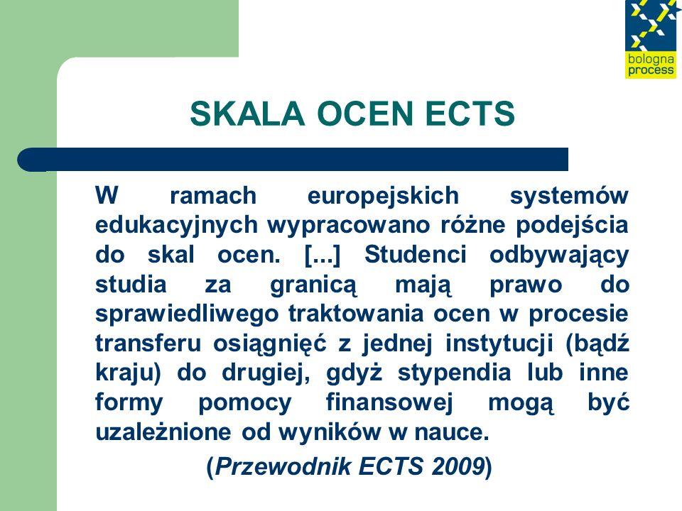 SKALA OCEN ECTS