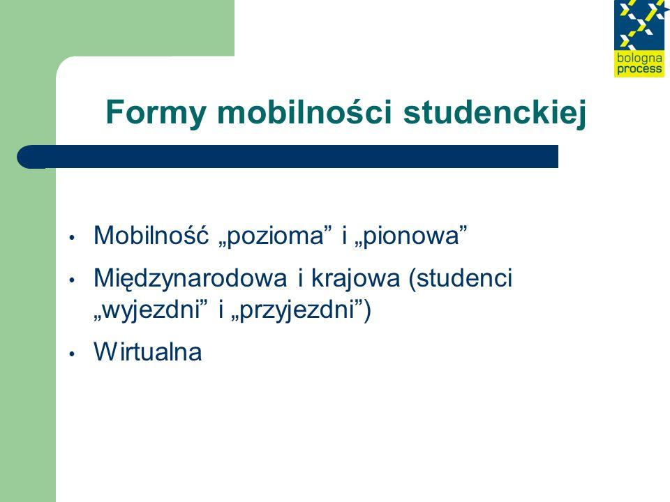 Formy mobilności studenckiej