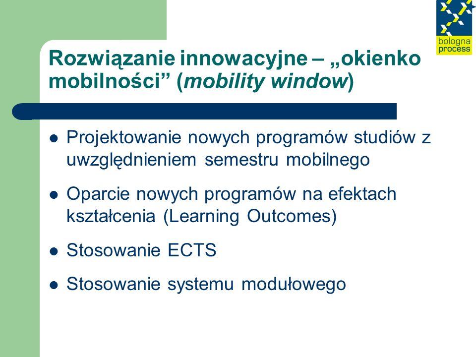 """Rozwiązanie innowacyjne – """"okienko mobilności (mobility window)"""