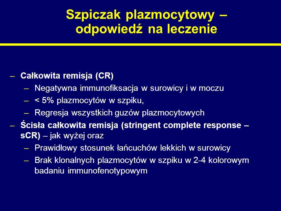 Szpiczak plazmocytowy – odpowiedź na leczenie